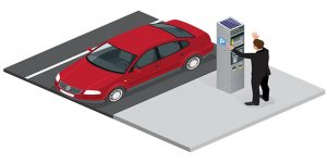 Benefits of automated car parking system